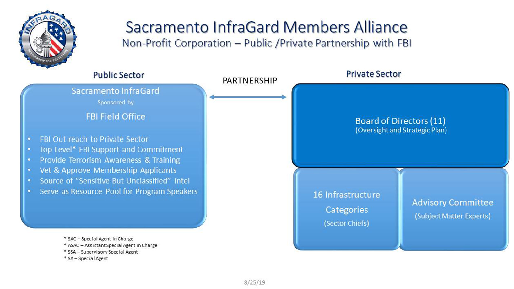 InfraGard Sacramento Members Alliance